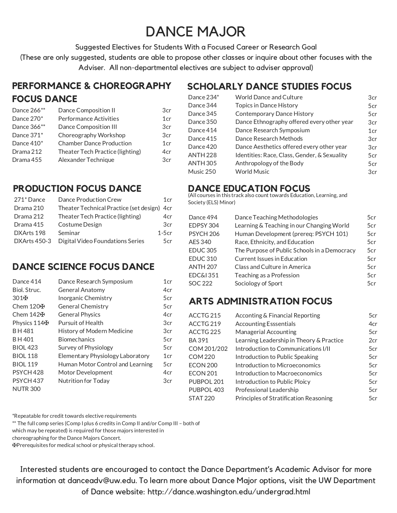 Description of Dance Major Requirements (page 2/2)